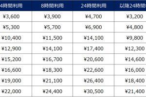レンタル819クラスと料金表 2019/7/10改訂版